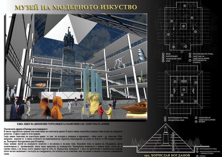 Част от проекта за превръщането на Паметника в Музей на модерното изкуство, без да бъде разрушаван